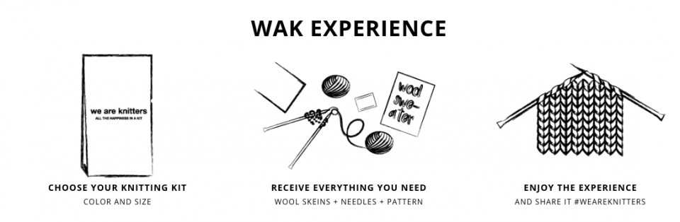 WAK Experience - We Are Knitters rights